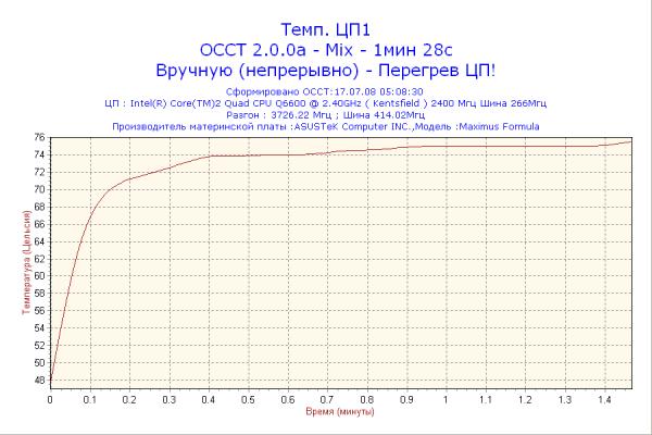 Прикрепленное изображение: 2008_07_17_05h08_CPU1.png