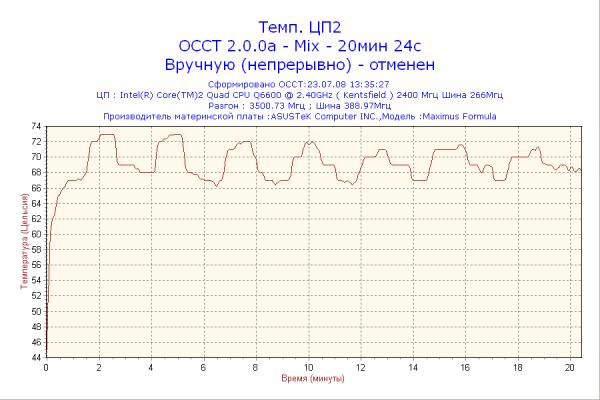 Прикрепленное изображение: 2008_07_23_13h35_CPU2.png