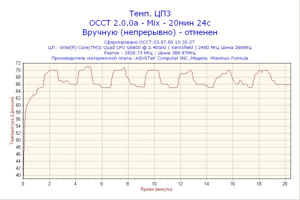 Прикрепленное изображение: 2008_07_23_13h35_CPU3.png