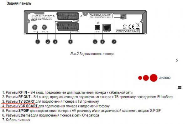Humax 2020 инструкция